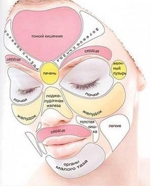 Акне на лице фото и лечение