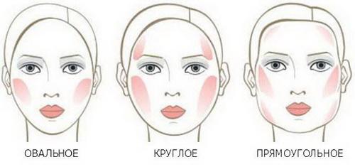 Как правильно наложить тональный крем на лицо