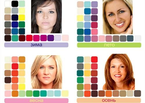 Стили макияжа по цветотипу