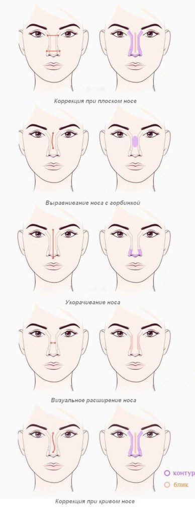Как прической скрыть длинный нос