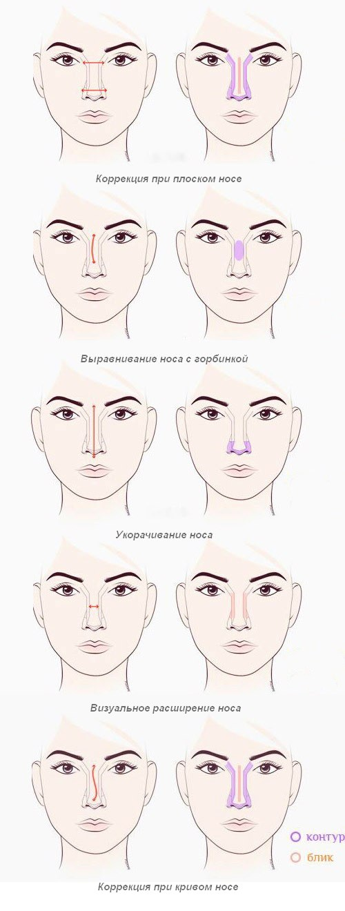 Коррекция носа макияжем