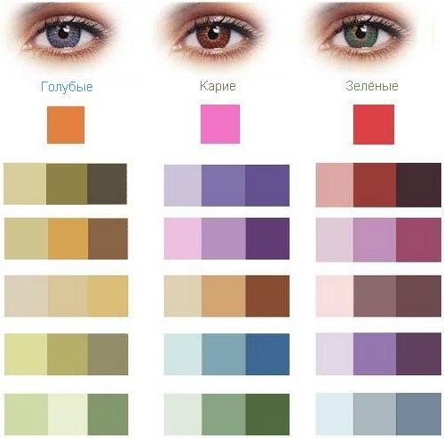 Палитра для макияжа под цвет глаз