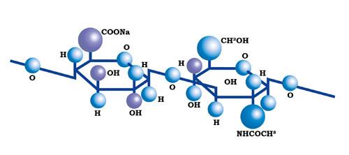 Крем для лица с гиалуроновой кислотой: свойства, рецепты, рейтинг