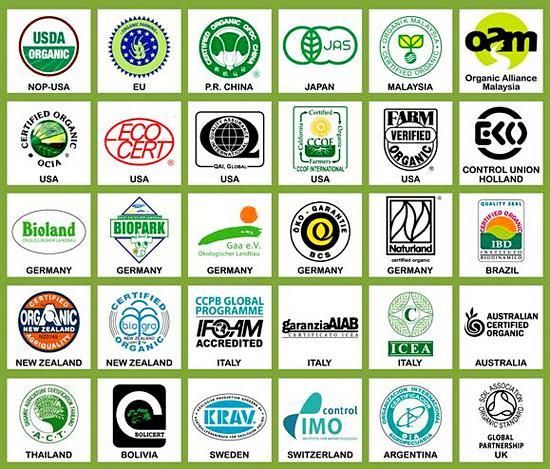 Органическая косметика сертификация сертификация посуды из пластмассы