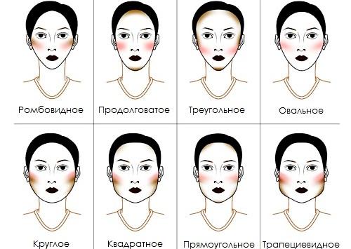 Как правильно подобрать макияж по типу лица: советы визажистов